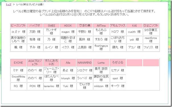 2012-03/10 - レベル2戦士キャラクター授与!!