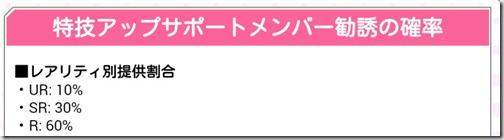 ママライブ! 特技強化プロジェクト!! - ラブライブ!スクールアイドルフェスティバル